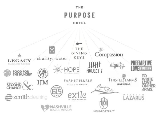 purpose-hotel-brands