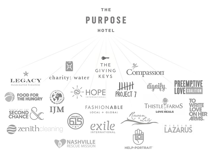 purpose-hotel-brands